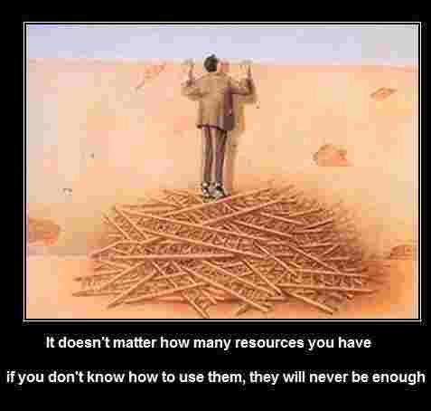 Importance of Resources and their efficient use