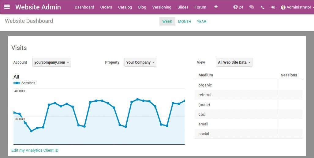 Odoo Tips of the Month : February 2017