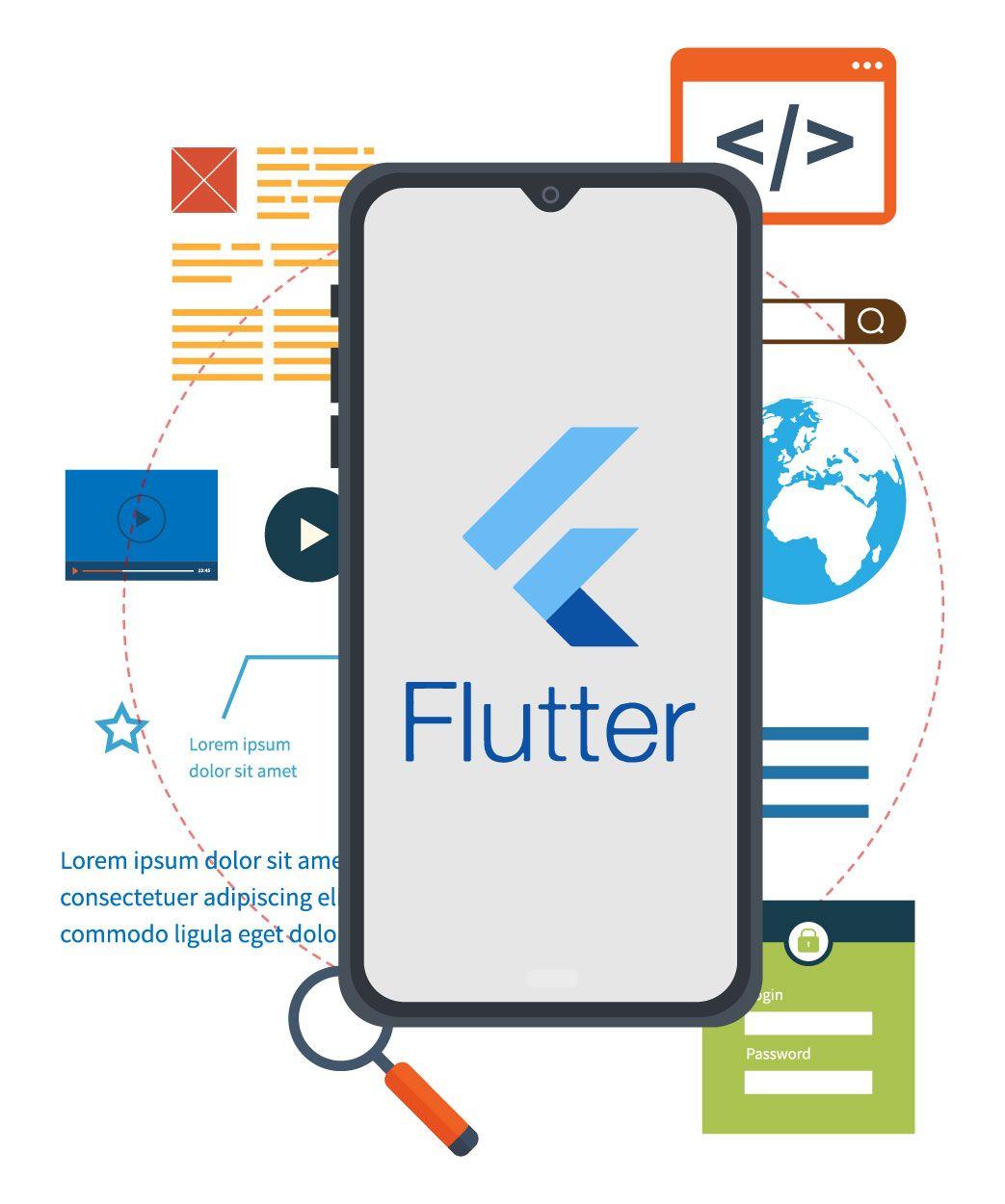 Flutter Server Sent Events
