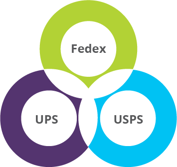 fedex_ups-integration